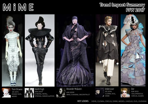 16-Mime Collection-Trend Impact.jpg